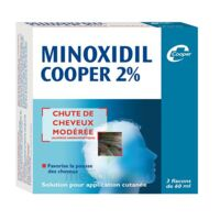 MINOXIDIL COOPER 2 %, solution pour application cutanée en flacon à MULHOUSE